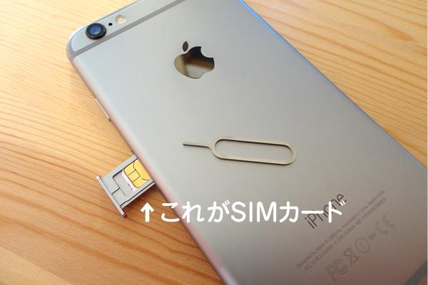 iphone6-simcard1