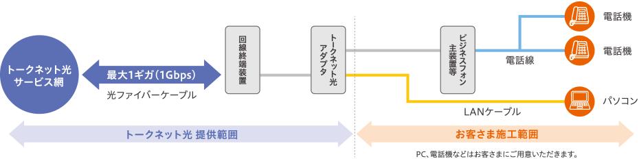 koseizu[1]